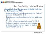 core team activities initial and ongoing1