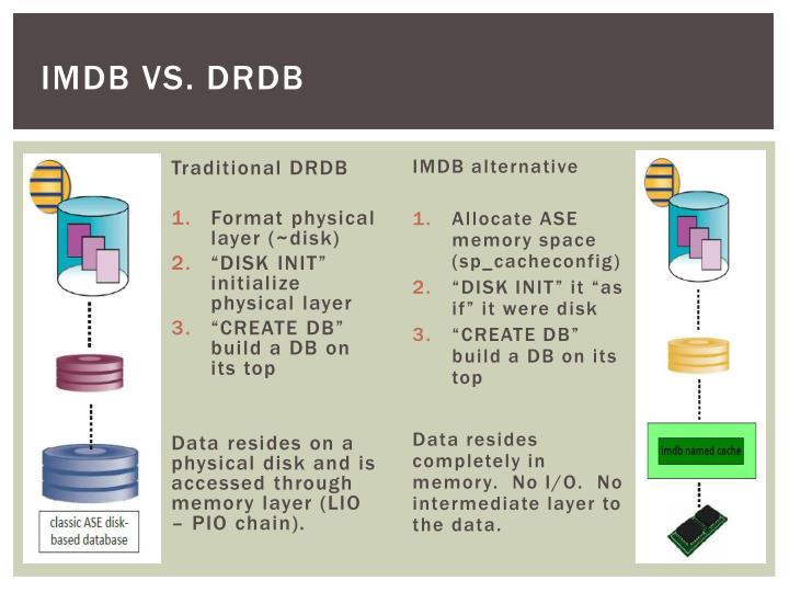 IMDB vs. DRDB