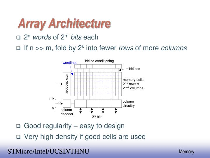 Array Architecture