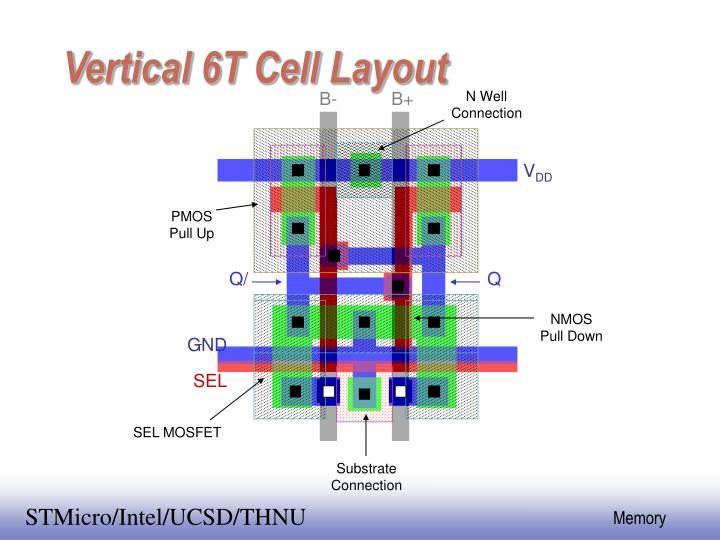 Vertical 6T Cell Layout