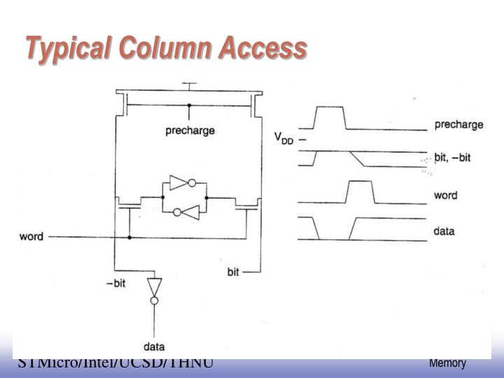 Typical Column Access