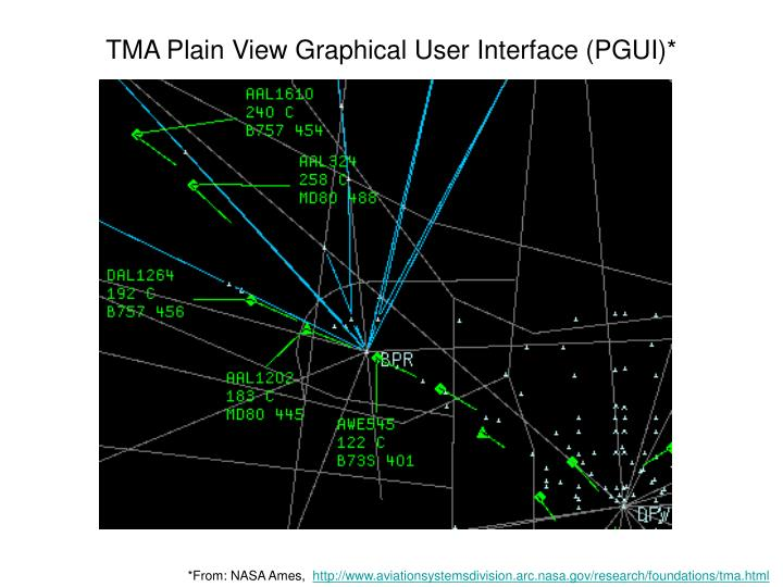 TMA Plain View Graphical User Interface (PGUI)*