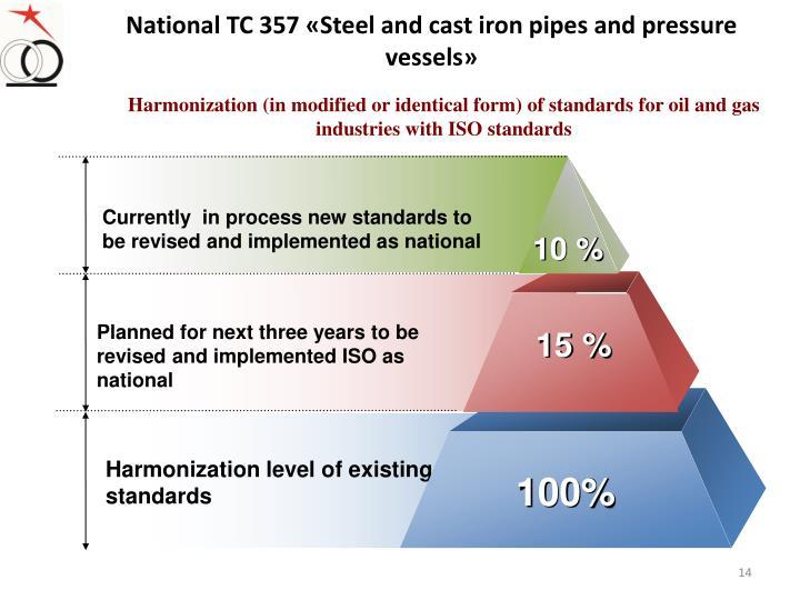 National TC 357