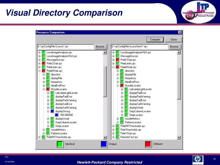 Visual Directory Comparison