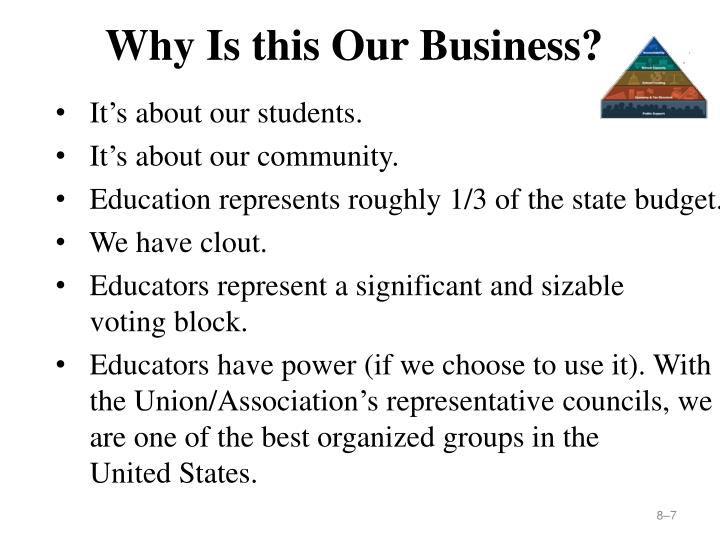 Why Is this Our Business?