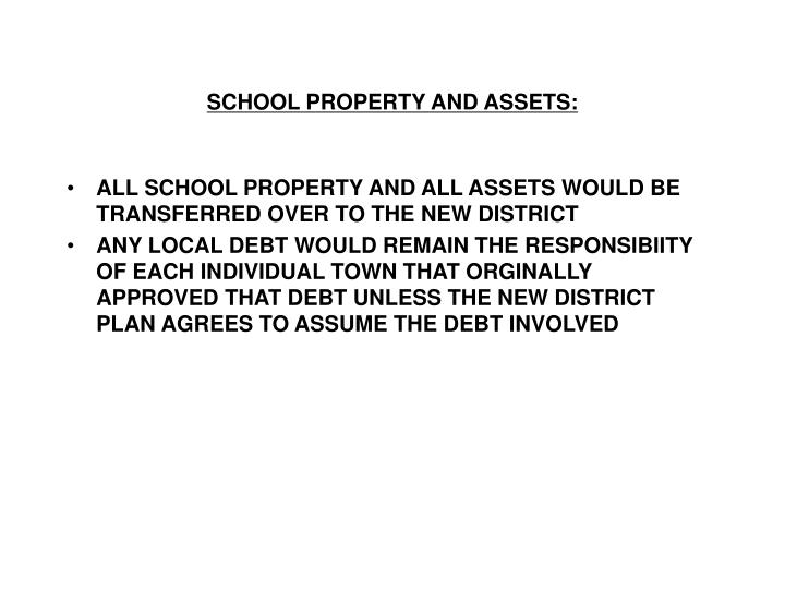 SCHOOL PROPERTY AND ASSETS: