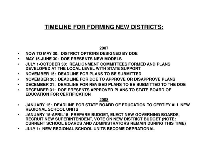 TIMELINE FOR FORMING NEW DISTRICTS: