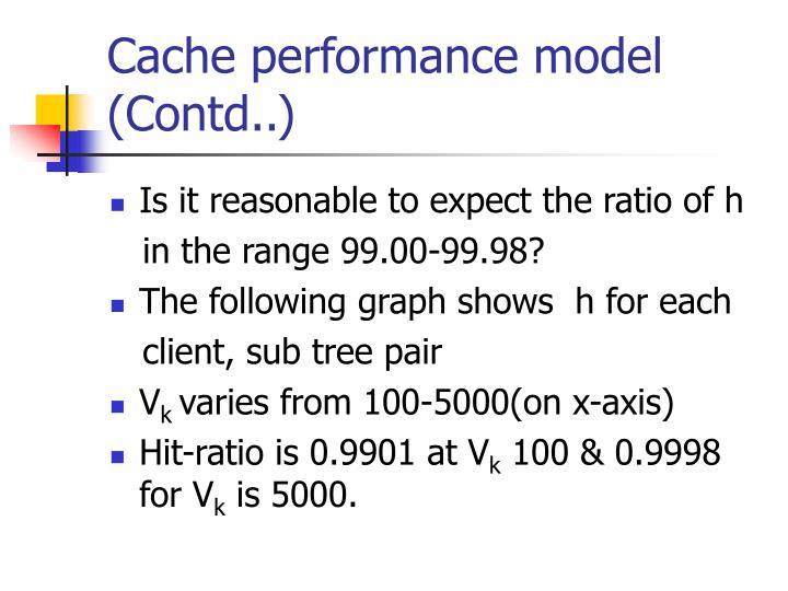 Cache performance model (Contd..)