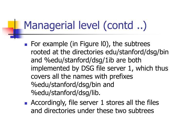 Managerial level (contd ..)
