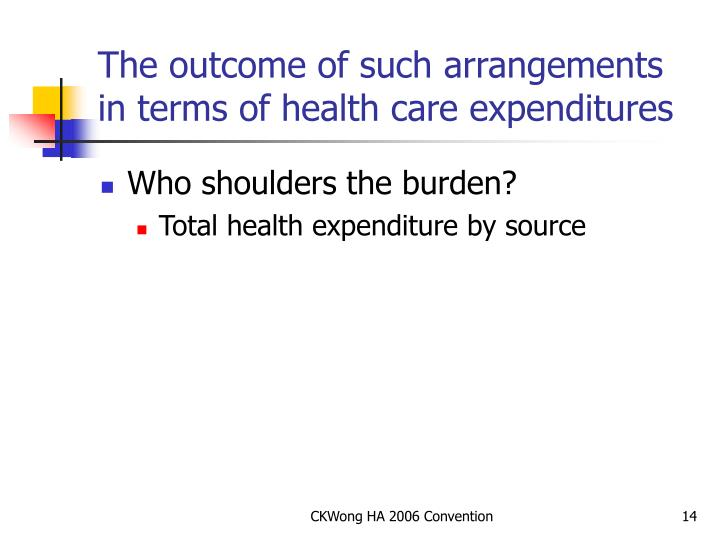 The outcome of such arrangements in terms of health care expenditures