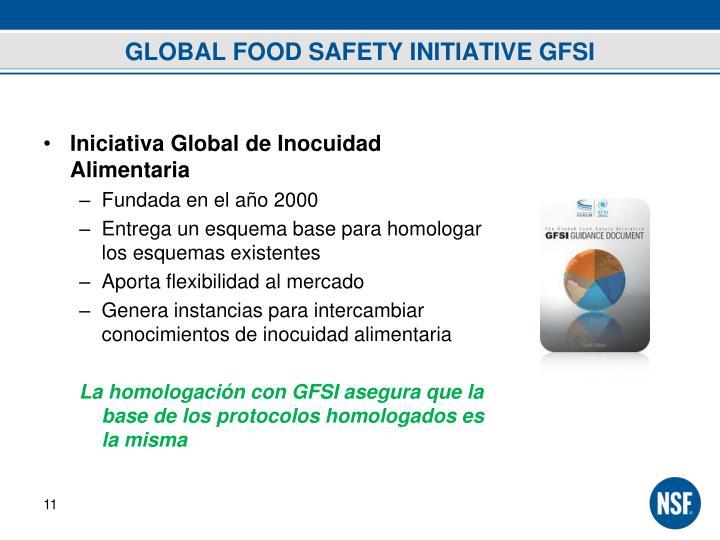 GLOBAL FOOD SAFETY INITIATIVE GFSI