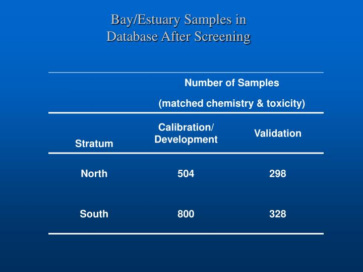 Bay/Estuary Samples in