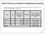 cost of care as a function of attachment cont d