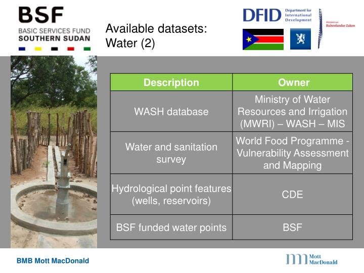 Available datasets: Water (2)