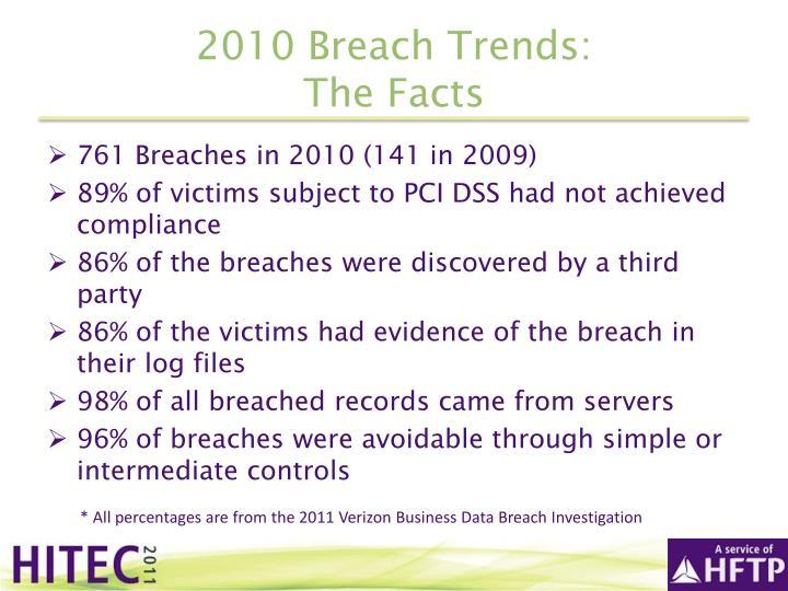2010 Breach Trends: