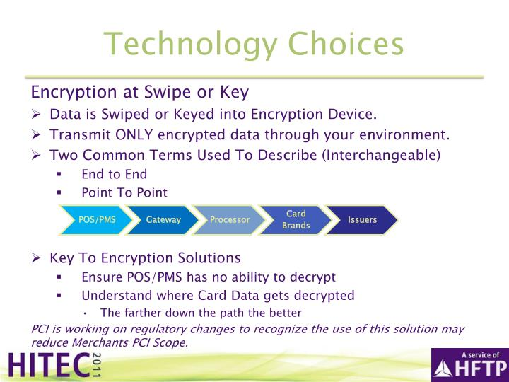 Technology Choices