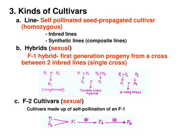 3. Kinds of Cultivars