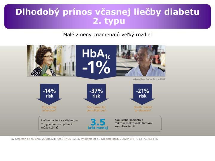 Dlhodobý prínos včasnej liečby diabetu