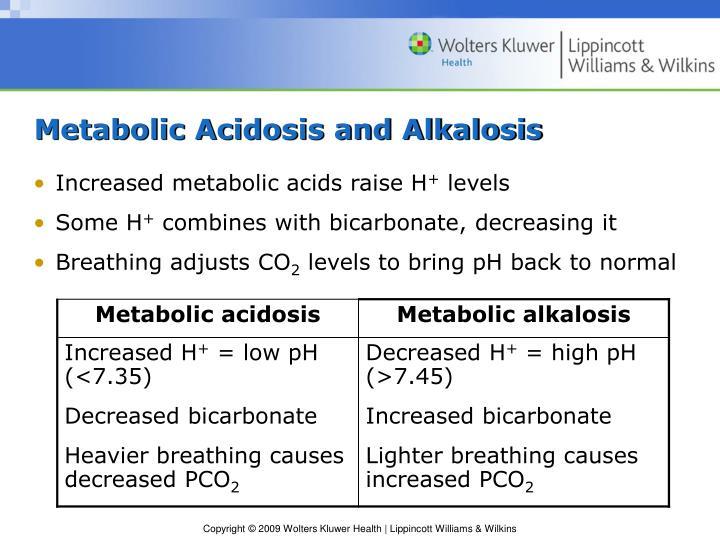 Metabolic Acidosis and Alkalosis