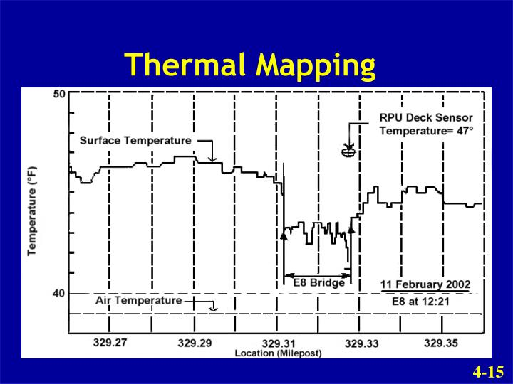 Thermal Mapping