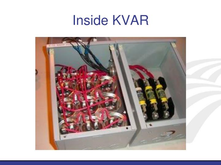 Inside KVAR