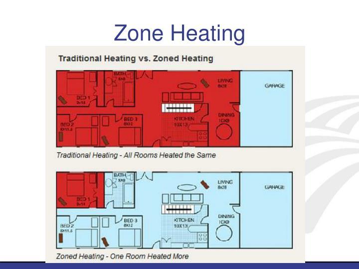 Zone Heating
