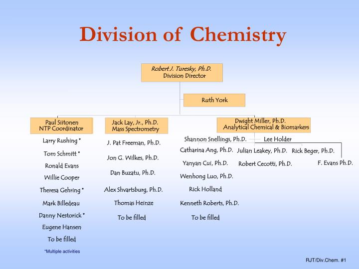 Division of Chemistry