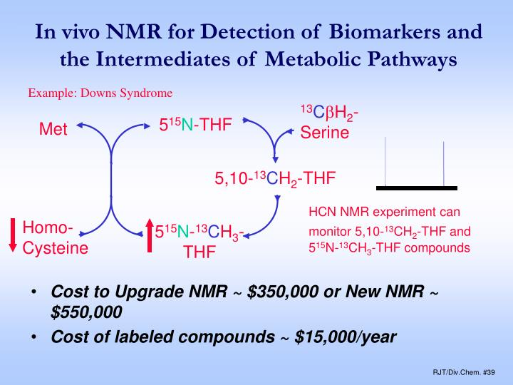 In vivo NMR for Detection of Biomarkers and the Intermediates of Metabolic Pathways