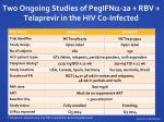 two ongoing studies of pegifn 2a rbv telaprevir in the hiv co infected