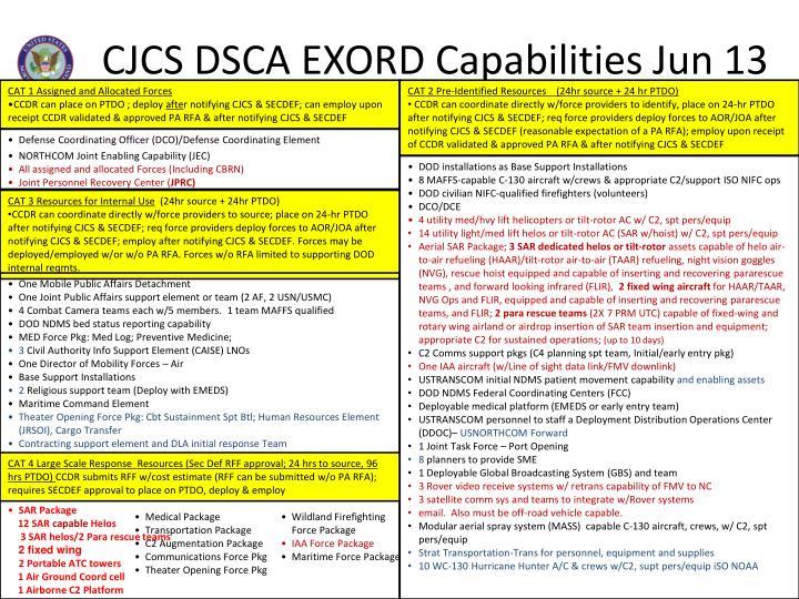 CJCS DSCA