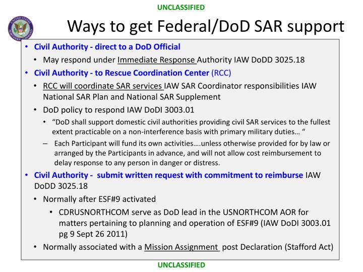Ways to get Federal/
