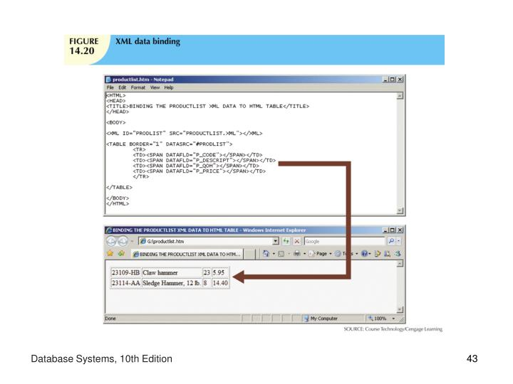 Database Systems, 10th Edition