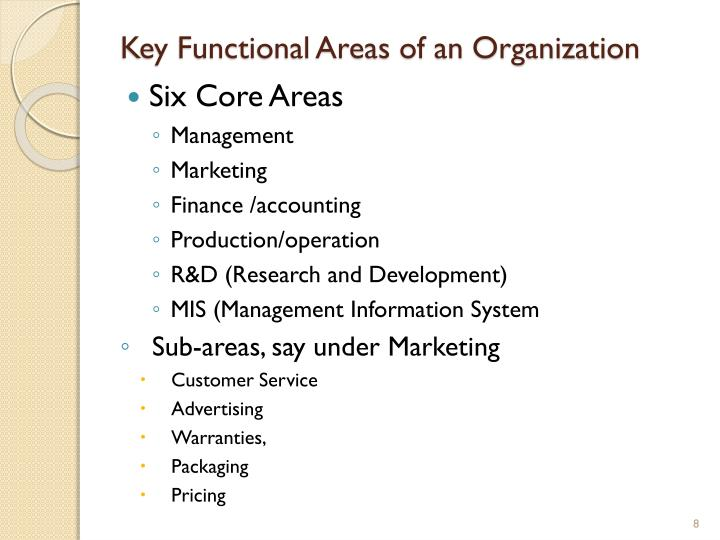 Key Functional Areas of an Organization