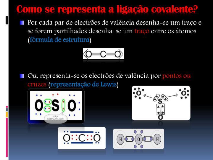 Como se representa a ligação covalente?