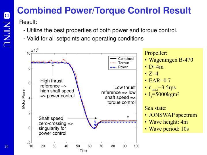 Combined Power/Torque Control Result
