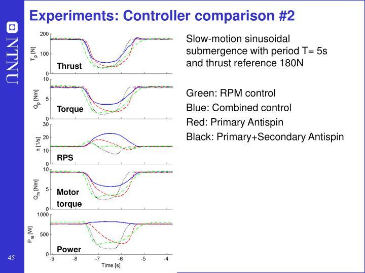 Experiments: Controller comparison #2