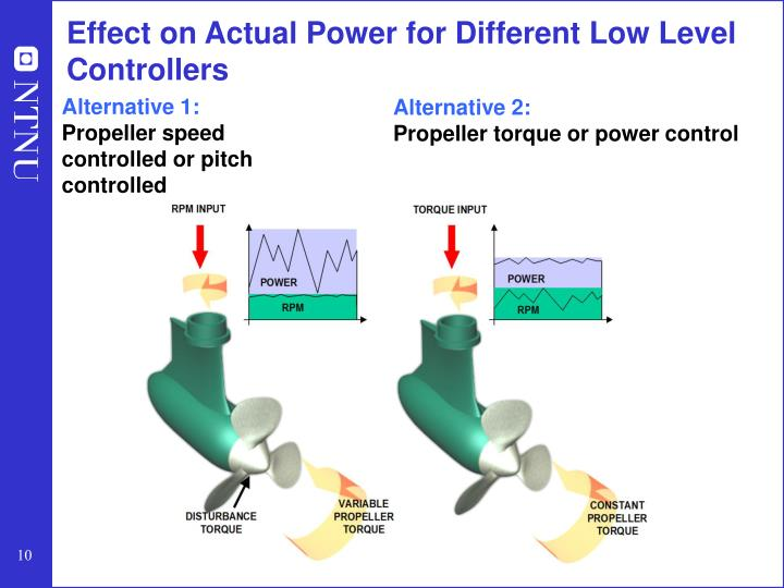 Effect on Actual Power for Different Low Level Controllers