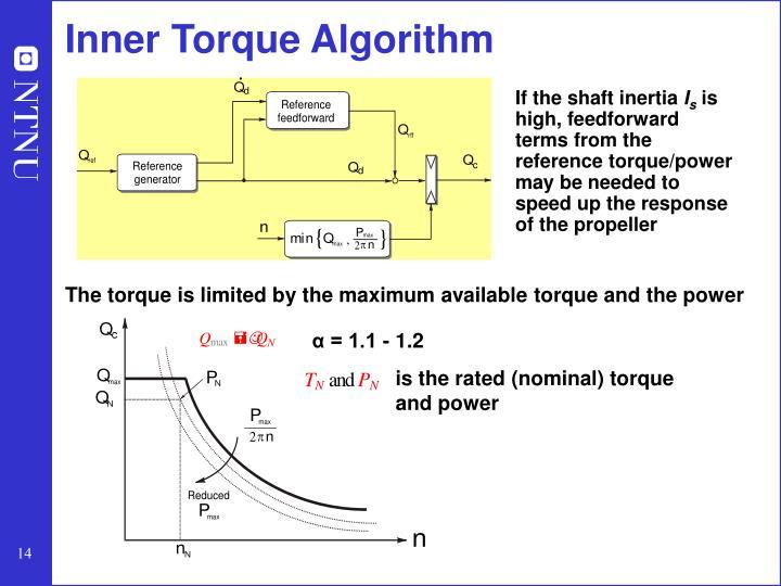 Inner Torque Algorithm