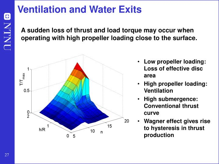 Ventilation and Water Exits
