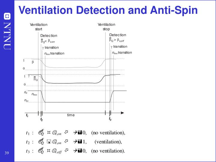 Ventilation Detection and Anti-Spin