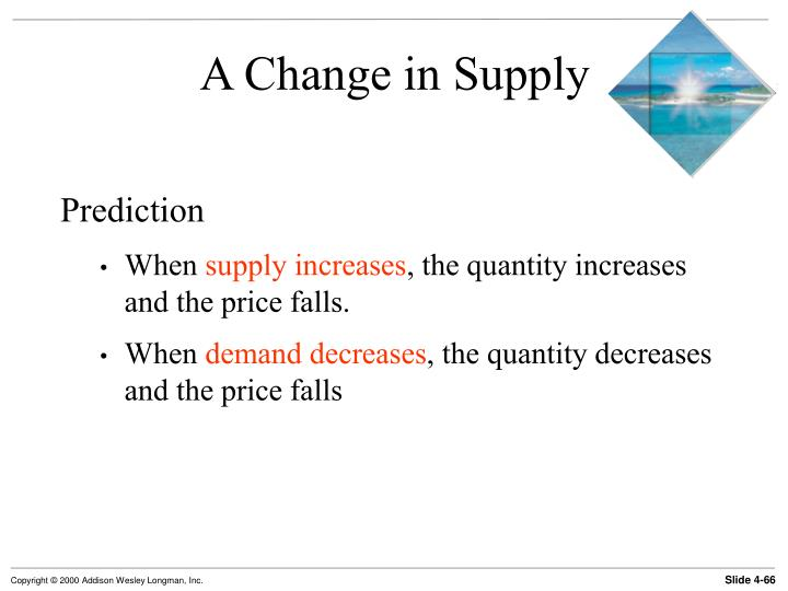A Change in Supply