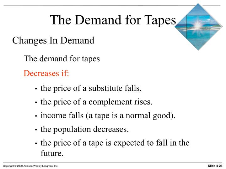 The Demand for Tapes