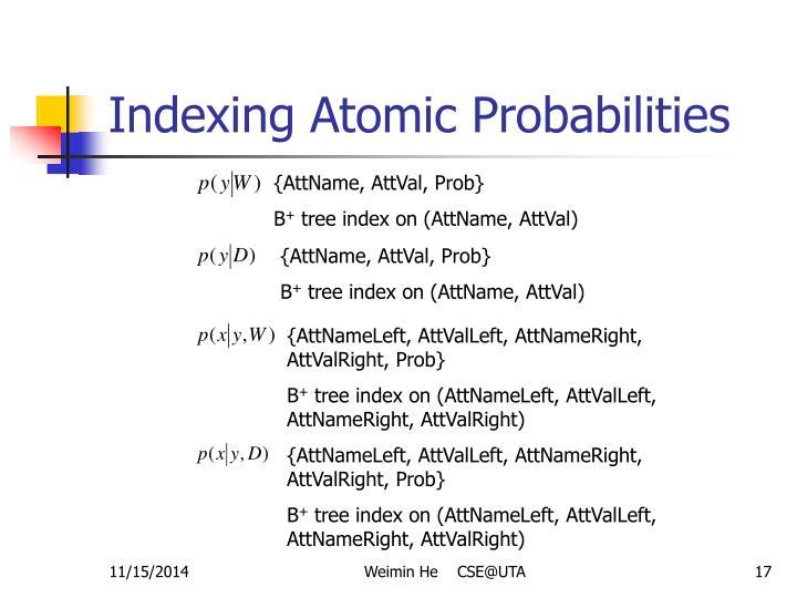 Indexing Atomic Probabilities