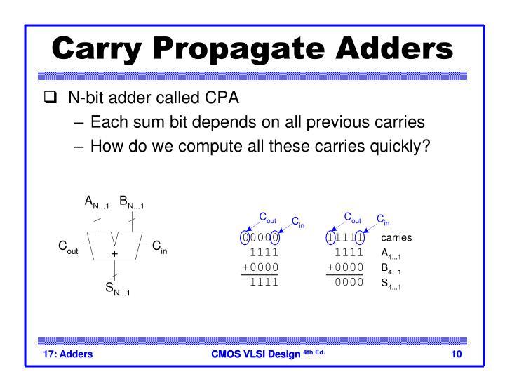 Carry Propagate Adders