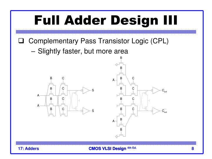 Full Adder Design III