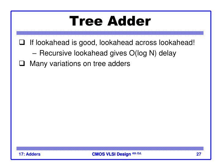 Tree Adder