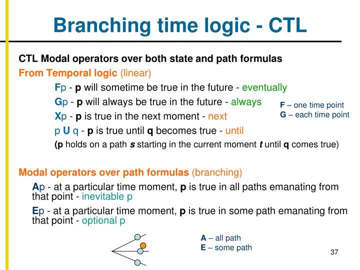 Branching time logic - CTL
