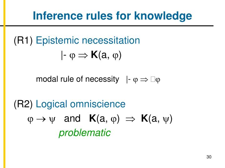Inference rules for knowledge