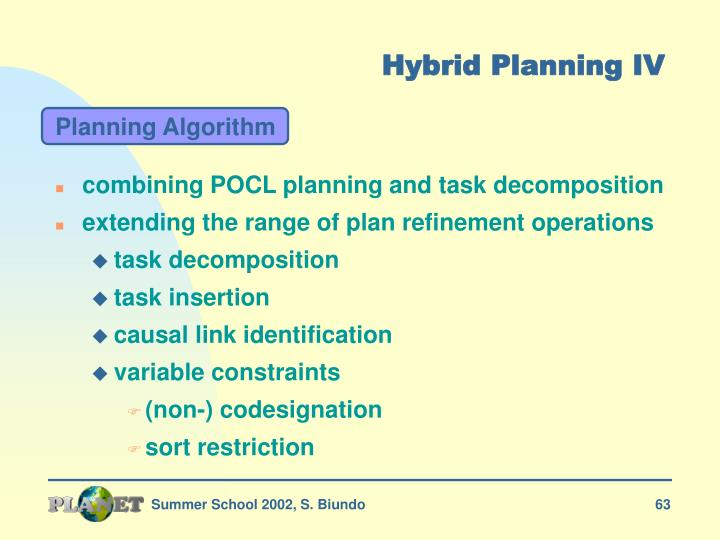 Hybrid Planning IV