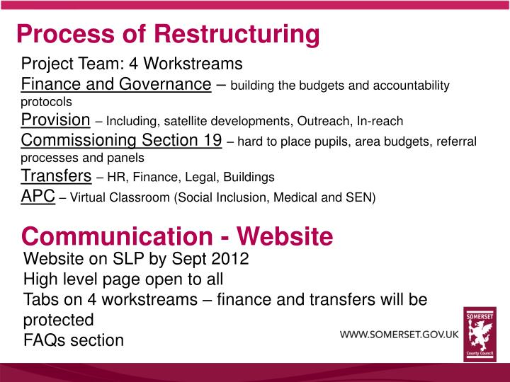 Process of Restructuring